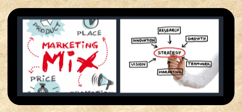 Modules for Marketing mix,marketing within strategy and strategy within marketing