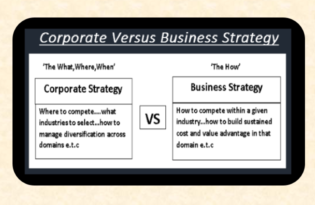 competitivestrategy